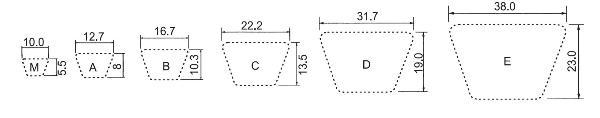 размеры приводных ремней
