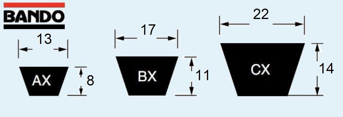 клинові паси з фасонним зубом AX, BX, CX